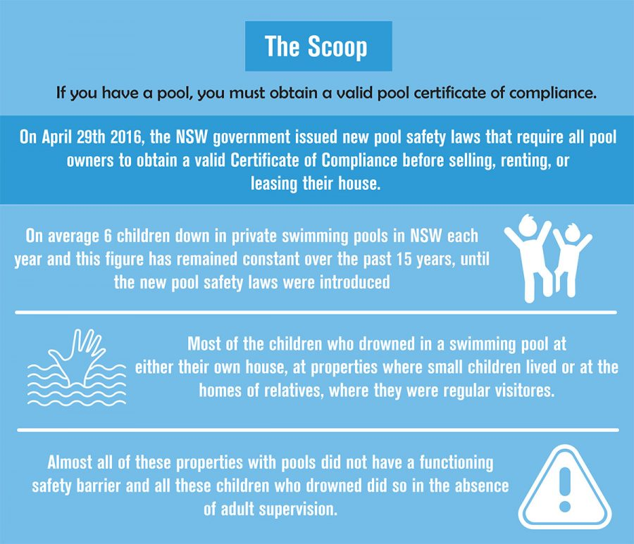 SPA AND POOL SAFETY REGULATIONS AND LEGISLATION NSW
