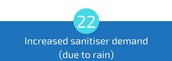 increased sanitiser demand due to rain pool troubleshooting pools guide 25 most common pool water problems